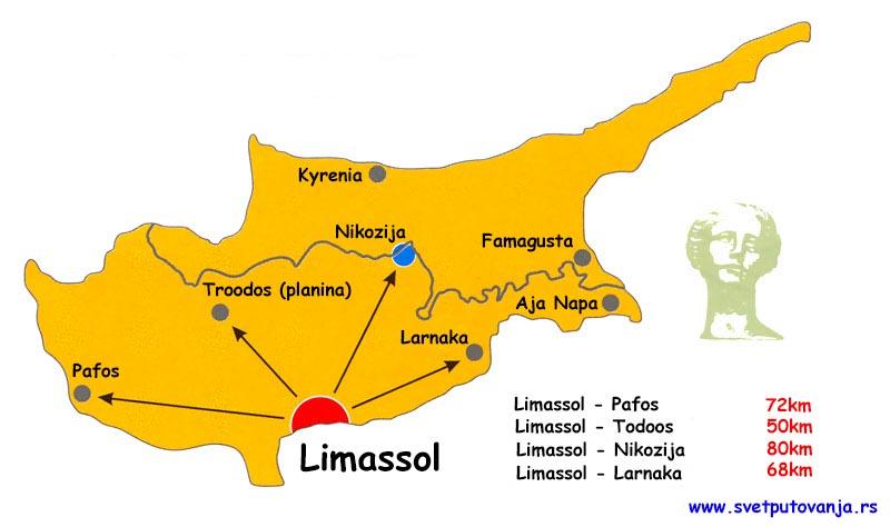 Mapa rastojanja od Limassola do drugih većih mesta na Kipru